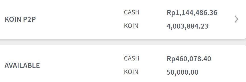 Review Koinworks P2p Lending Fitur Terlengkap Adrian Siaril
